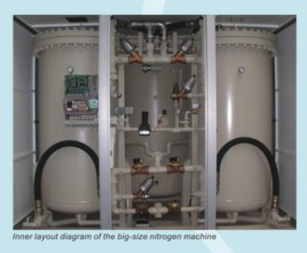 Máy tạo khí nito hệ SC